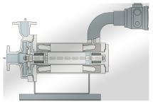 HERMAG Spaltrohrmotorpumpen für hohe Temperaturen