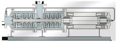 HERMAG mehrstufige Spaltrohrmotorpumpen für hohen Druck