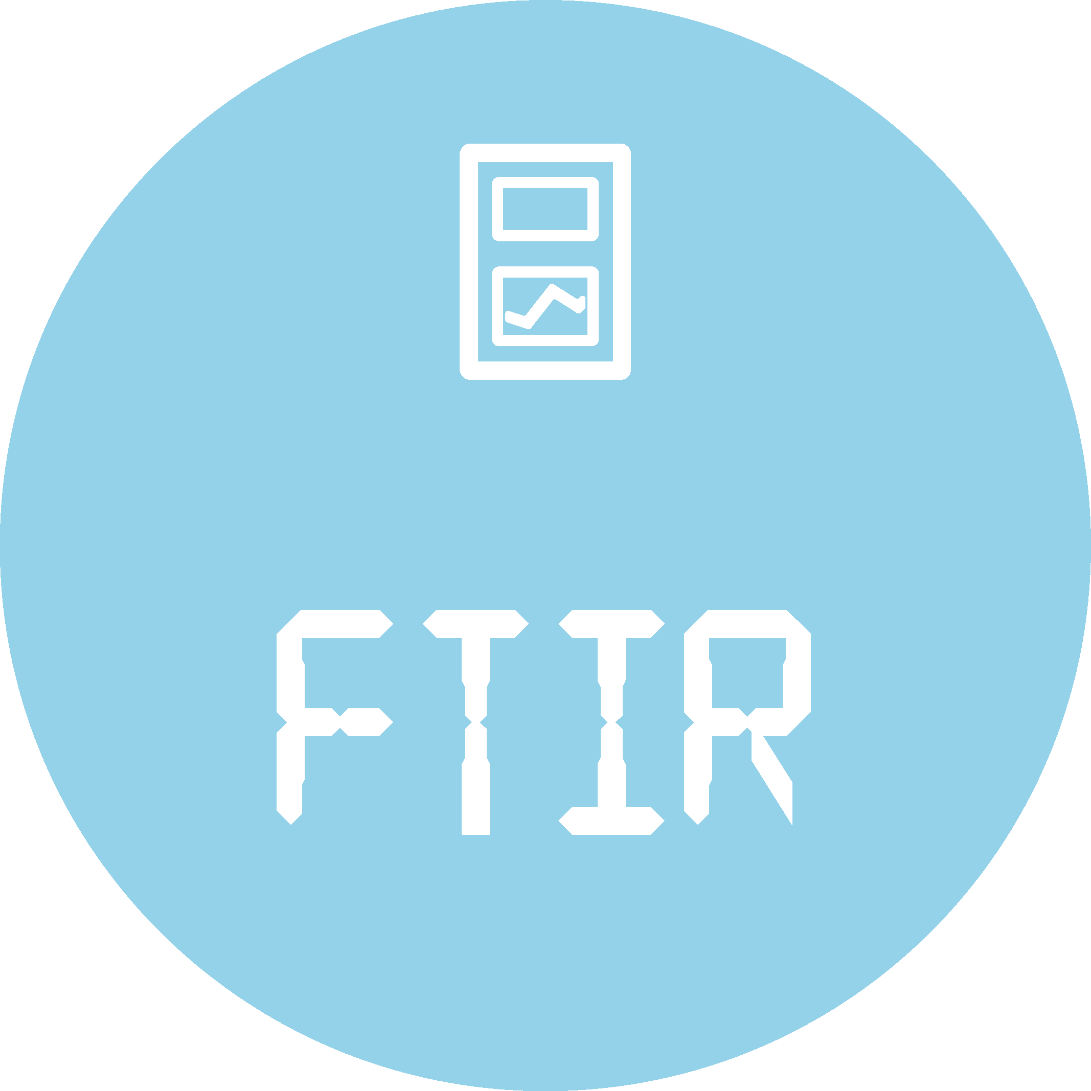 FTIR Analyzers