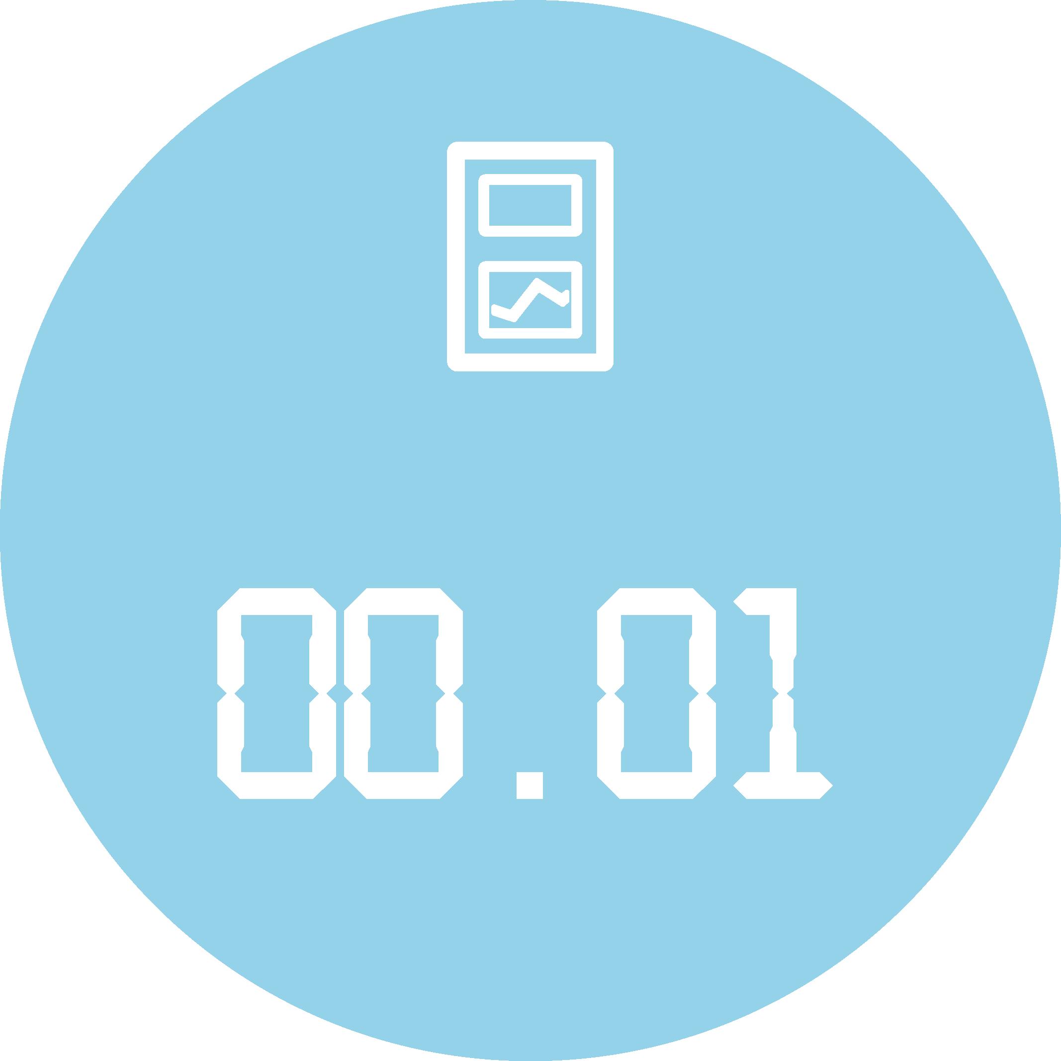On-line Monitor Analyzers