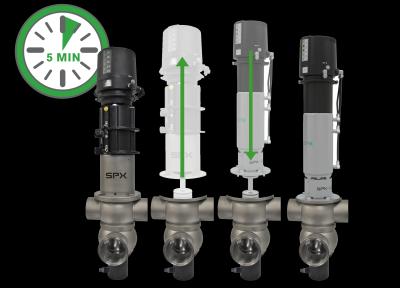 Ein schneller Austausch eines DA3+ Ventils durch die D4-Serie ermöglicht eine zuverlässige Trennung unterschiedlicher Flüssigkeiten für eine verbesserte Produktqualität