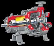 Flowserve Durco Mark 3 ANSI