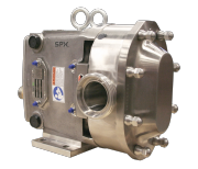 Universal II Series PD Pumps