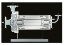 HERMAG Spaltrohrmotorpumpen für leicht verdampfbare Flüssigkeiten