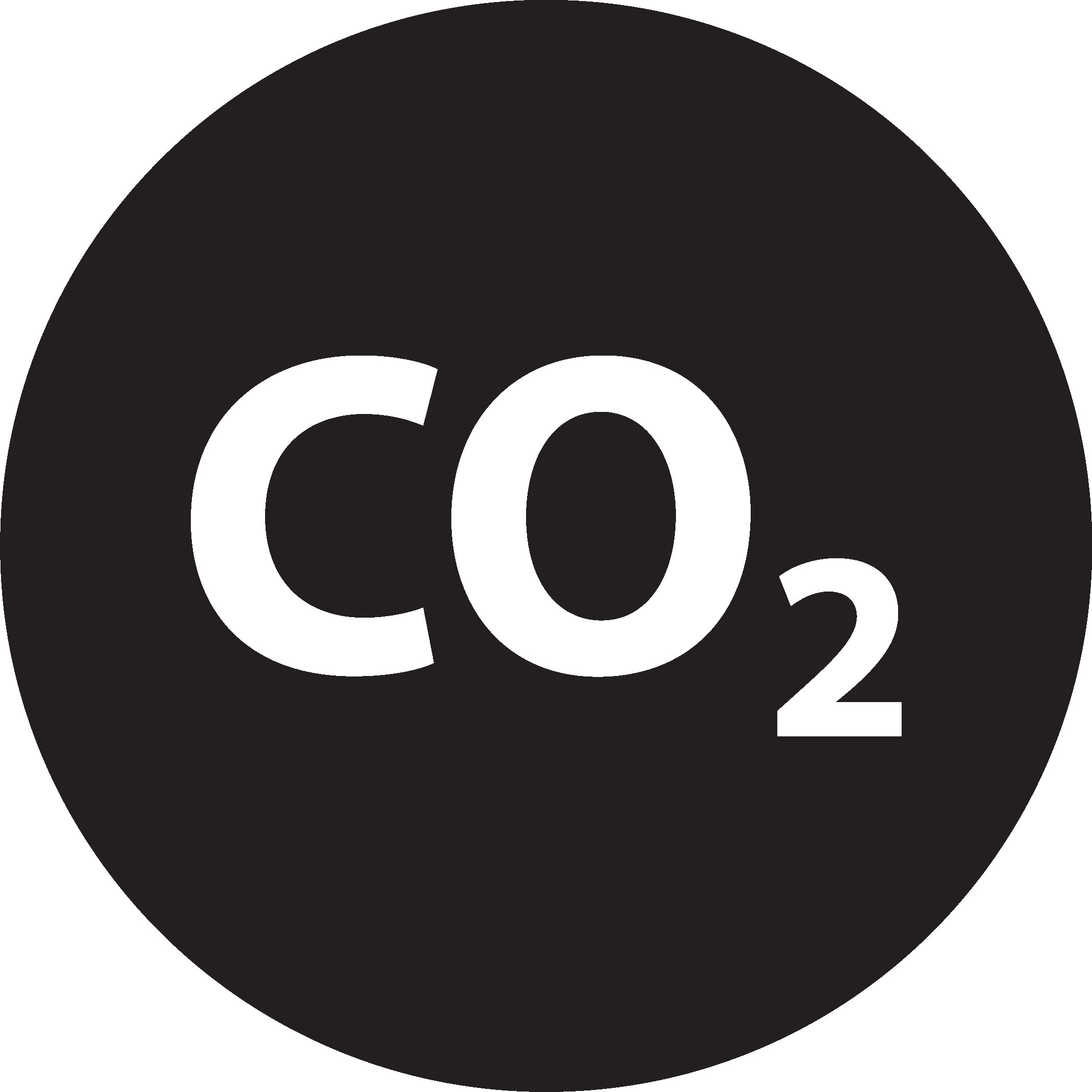 CO2 Instruments