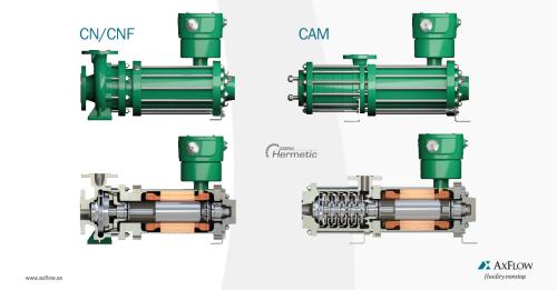 Hermetic CN, CNF og CAM pumper